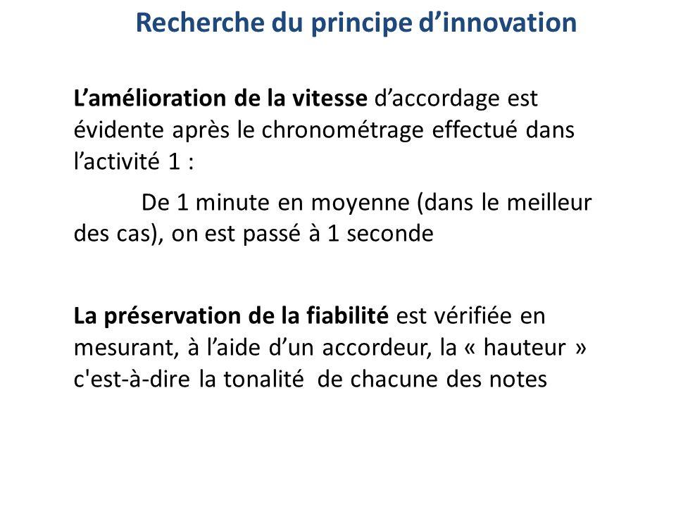 Recherche du principe dinnovation Lamélioration de la vitesse daccordage est évidente après le chronométrage effectué dans lactivité 1 : De 1 minute e