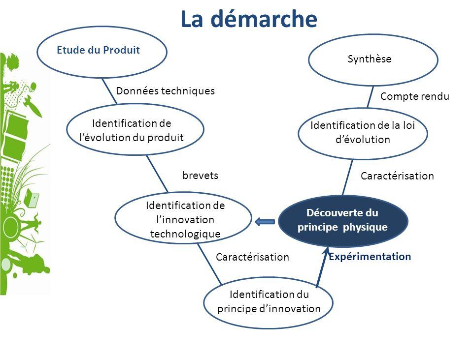 La démarche Données techniques Etude du Produit Identification du principe dinnovation Identification de linnovation technologique brevets Caractérisa