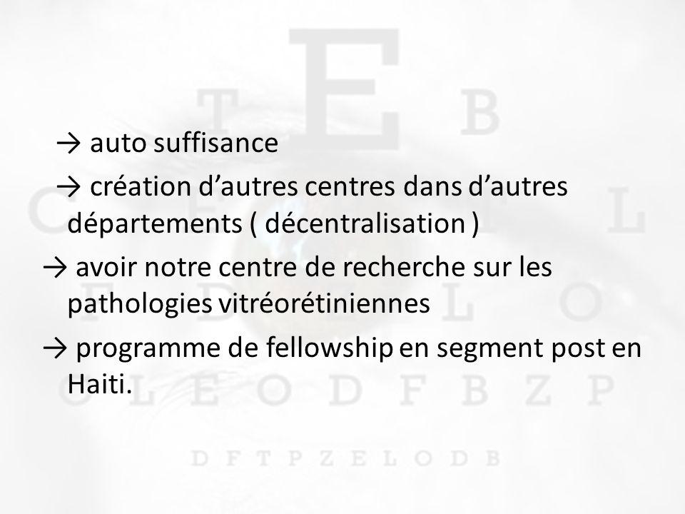 auto suffisance création dautres centres dans dautres départements ( décentralisation ) avoir notre centre de recherche sur les pathologies vitréorétiniennes programme de fellowship en segment post en Haiti.