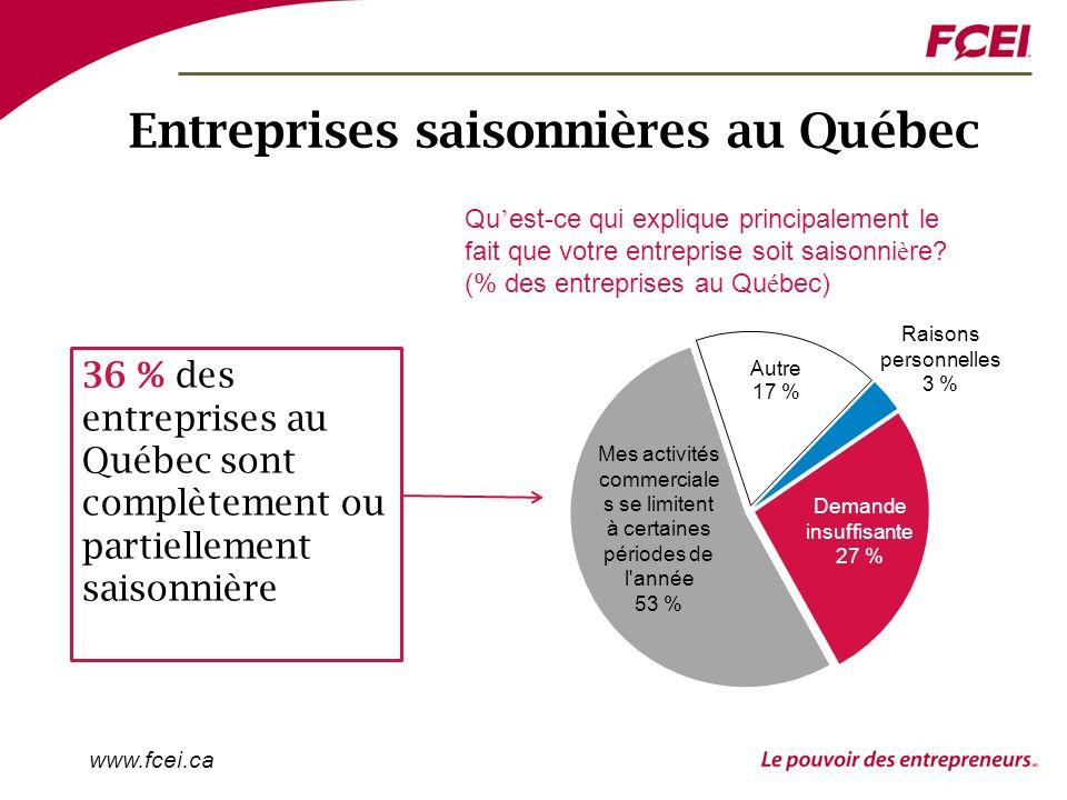 www.fcei.ca Entreprises saisonnières au Québec 36 % des entreprises au Québec sont complètement ou partiellement saisonnière Qu est-ce qui explique principalement le fait que votre entreprise soit saisonni è re.