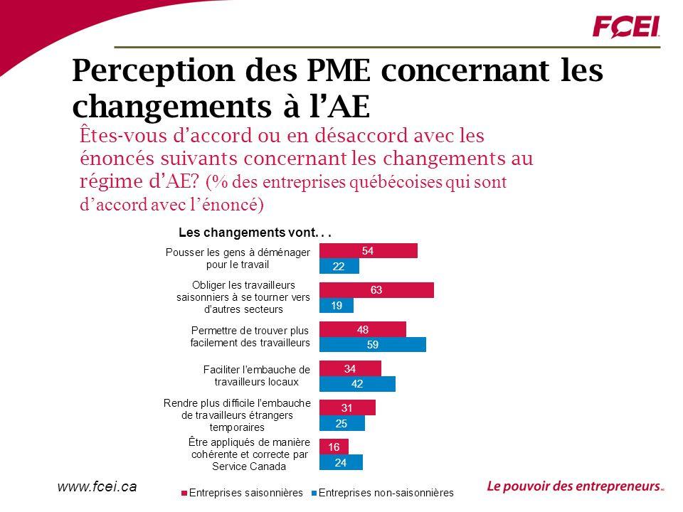 www.fcei.ca Perception des PME concernant les changements à lAE Êtes-vous daccord ou en désaccord avec les énoncés suivants concernant les changements au régime dAE.