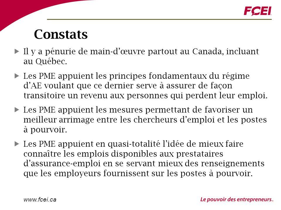 www.fcei.ca Constats Il y a pénurie de main-dœuvre partout au Canada, incluant au Québec.