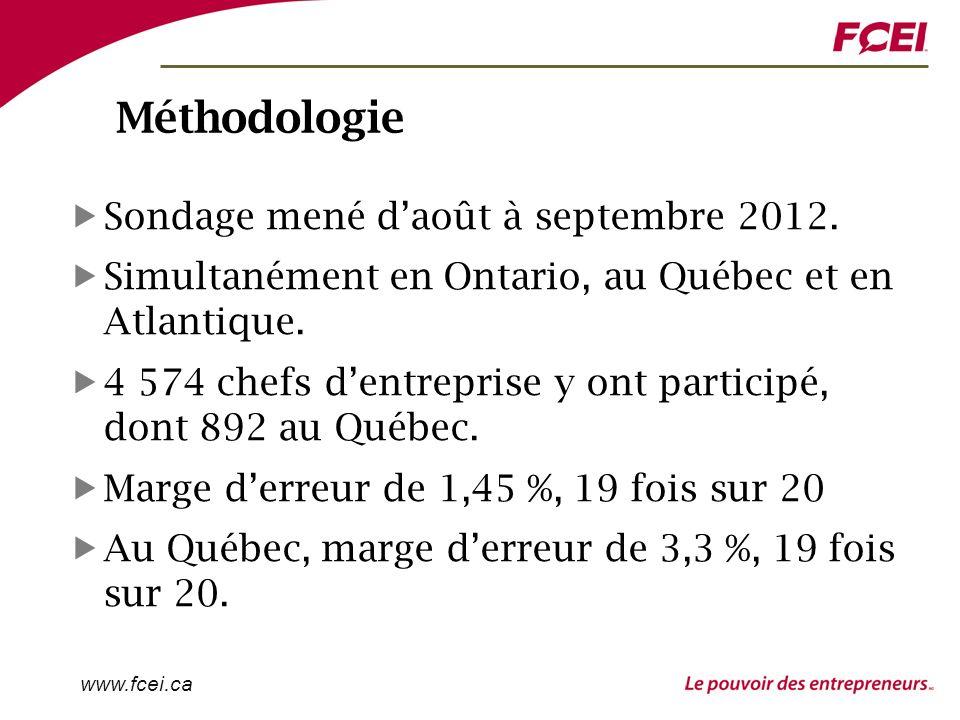 www.fcei.ca Méthodologie Sondage mené daoût à septembre 2012.