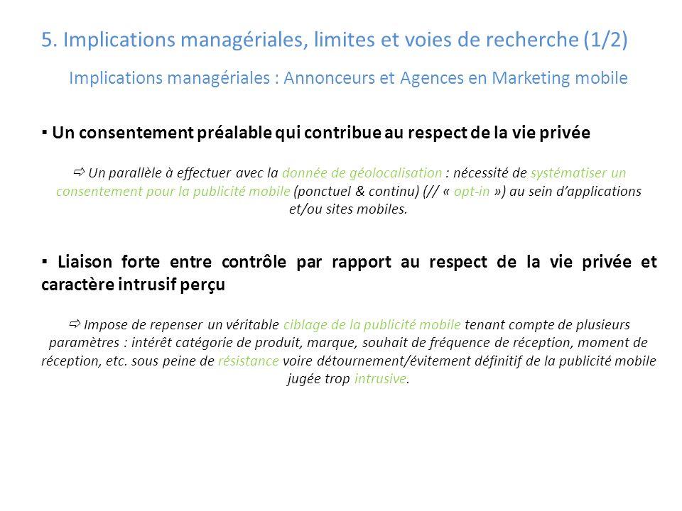 5. Implications managériales, limites et voies de recherche (1/2) Implications managériales : Annonceurs et Agences en Marketing mobile Un consentemen