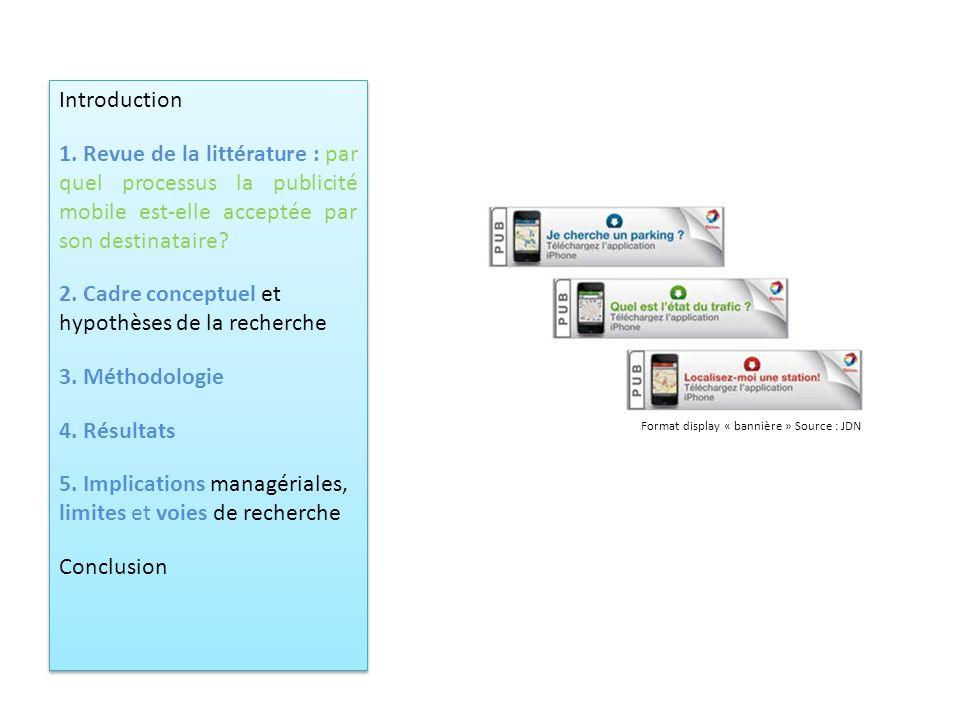 Introduction 1. Revue de la littérature : par quel processus la publicité mobile est-elle acceptée par son destinataire? 2. Cadre conceptuel et hypoth