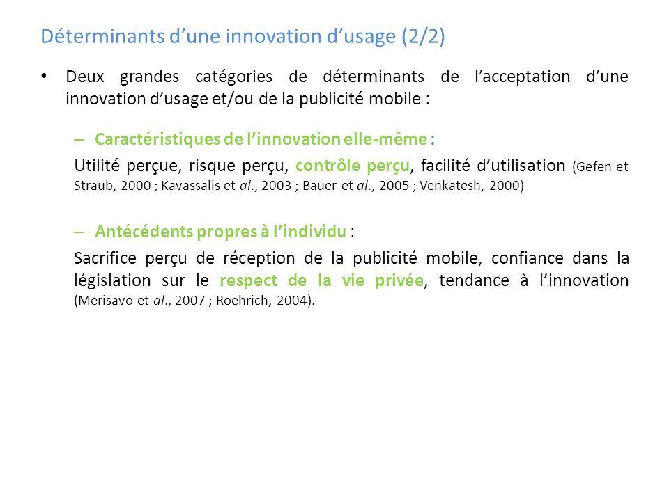 Déterminants dune innovation dusage (2/2) Deux grandes catégories de déterminants de lacceptation dune innovation dusage et/ou de la publicité mobile
