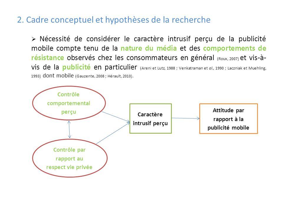 2. Cadre conceptuel et hypothèses de la recherche Nécessité de considérer le caractère intrusif perçu de la publicité mobile compte tenu de la nature