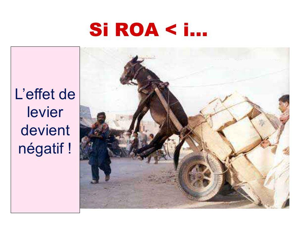 ROA, ROE, i... ROA : cest ce que nous avons appelé la rentabilité économique ROE : cest ce que nous avons appelé la profitabilité I : cest le taux din