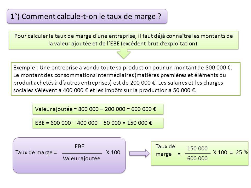 2°) Que mesure le taux de marge .Il mesure la part du profit (EBE) dans la valeur ajoutée.