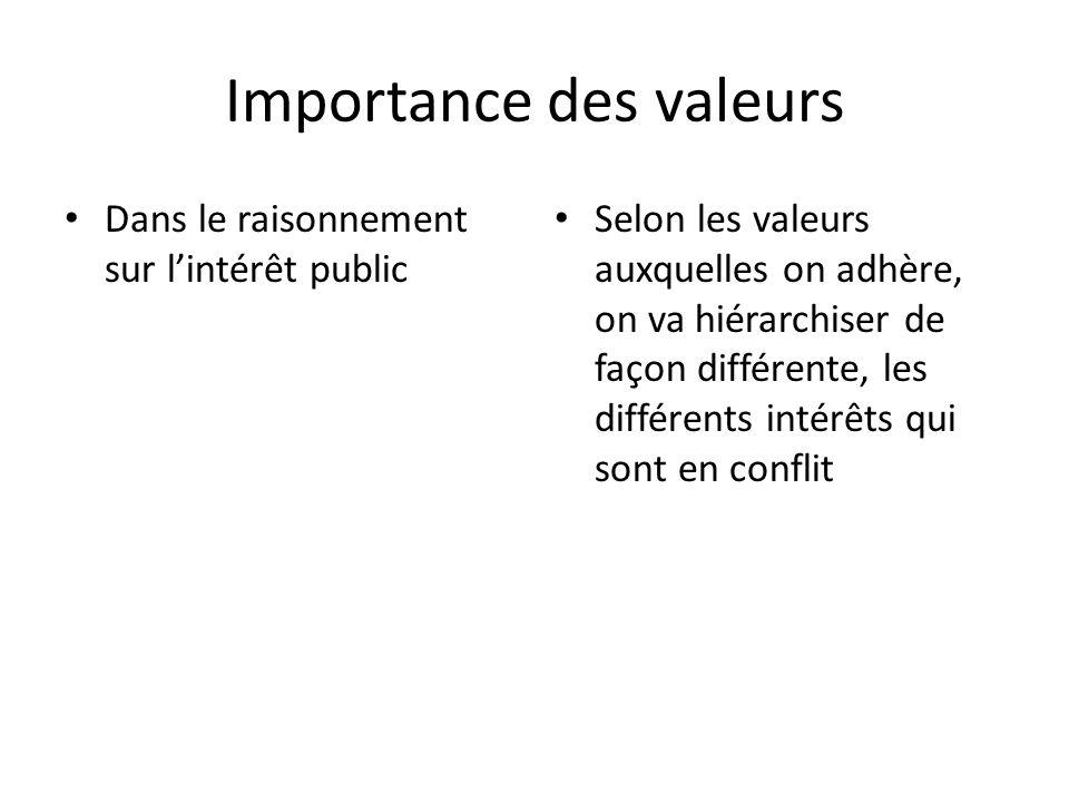 Importance des valeurs Dans le raisonnement sur lintérêt public Selon les valeurs auxquelles on adhère, on va hiérarchiser de façon différente, les différents intérêts qui sont en conflit