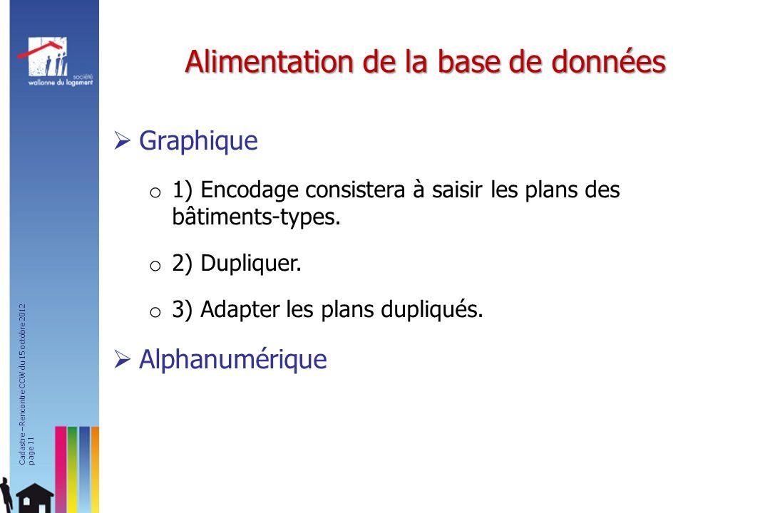 Alimentation de la base de données Graphique o 1) Encodage consistera à saisir les plans des bâtiments-types. o 2) Dupliquer. o 3) Adapter les plans d