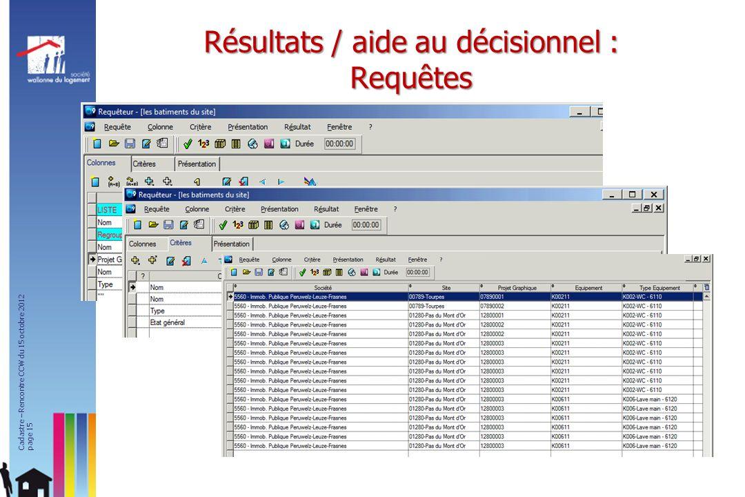 Résultats / aide au décisionnel : Tableaux de bord Cadastre – Rencontre CCW du 15 octobre 2012 page 16