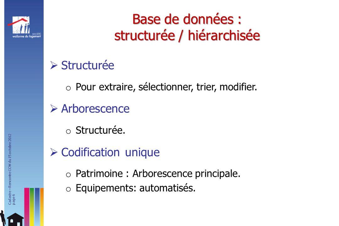 Structurée o Pour extraire, sélectionner, trier, modifier. Arborescence o Structurée. Codification unique o Patrimoine : Arborescence principale. o Eq