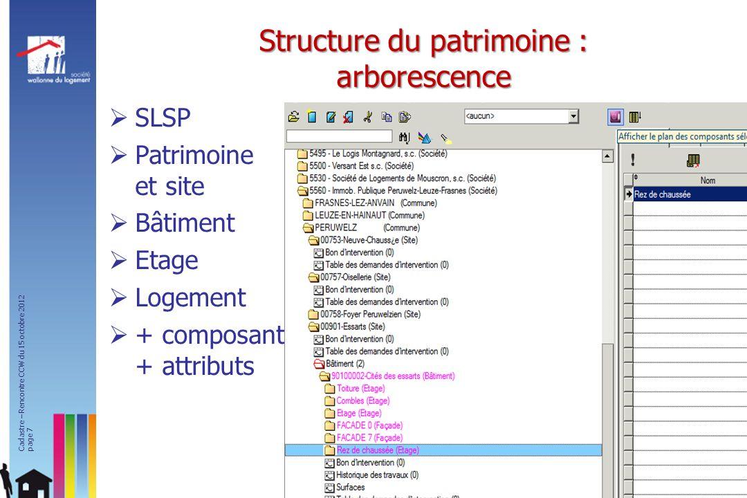 + à chaque niveau, à chaque élément : composants + attributs Structure du patrimoine : arborescence Cadastre – Rencontre CCW du 15 octobre 2012 page 8