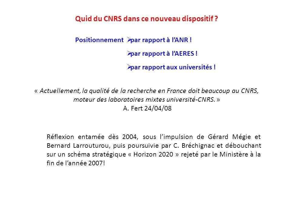 Quid du CNRS dans ce nouveau dispositif .Positionnement par rapport à lANR .