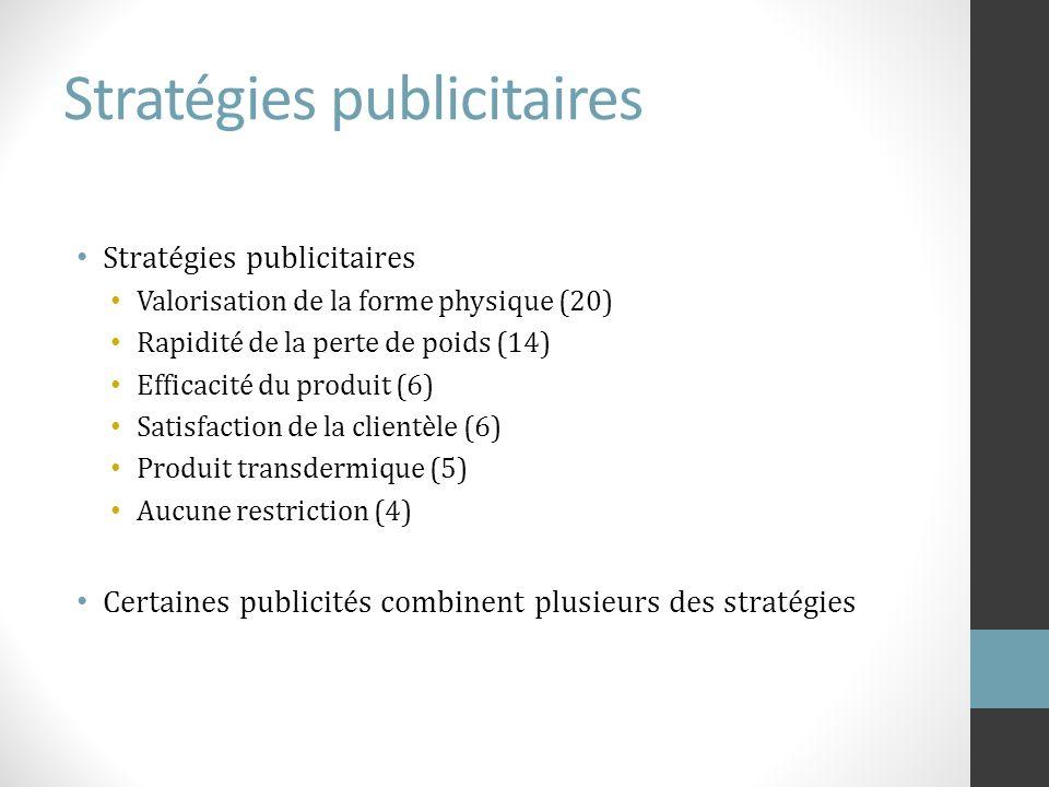 Stratégies publicitaires Valorisation de la forme physique (20) Rapidité de la perte de poids (14) Efficacité du produit (6) Satisfaction de la client