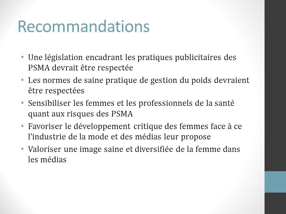 Recommandations Une législation encadrant les pratiques publicitaires des PSMA devrait être respectée Les normes de saine pratique de gestion du poids