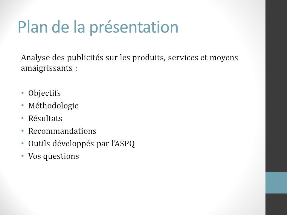 Plan de la présentation Analyse des publicités sur les produits, services et moyens amaigrissants : Objectifs Méthodologie Résultats Recommandations O