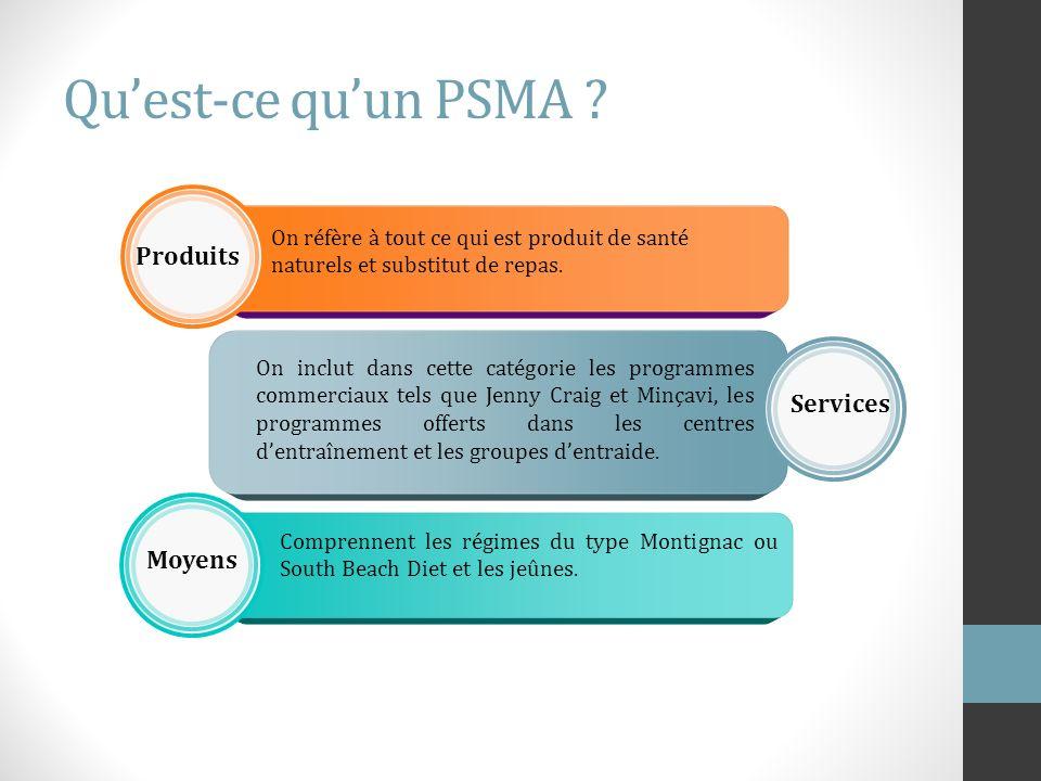 Quest-ce quun PSMA ? On réfère à tout ce qui est produit de santé naturels et substitut de repas. On inclut dans cette catégorie les programmes commer