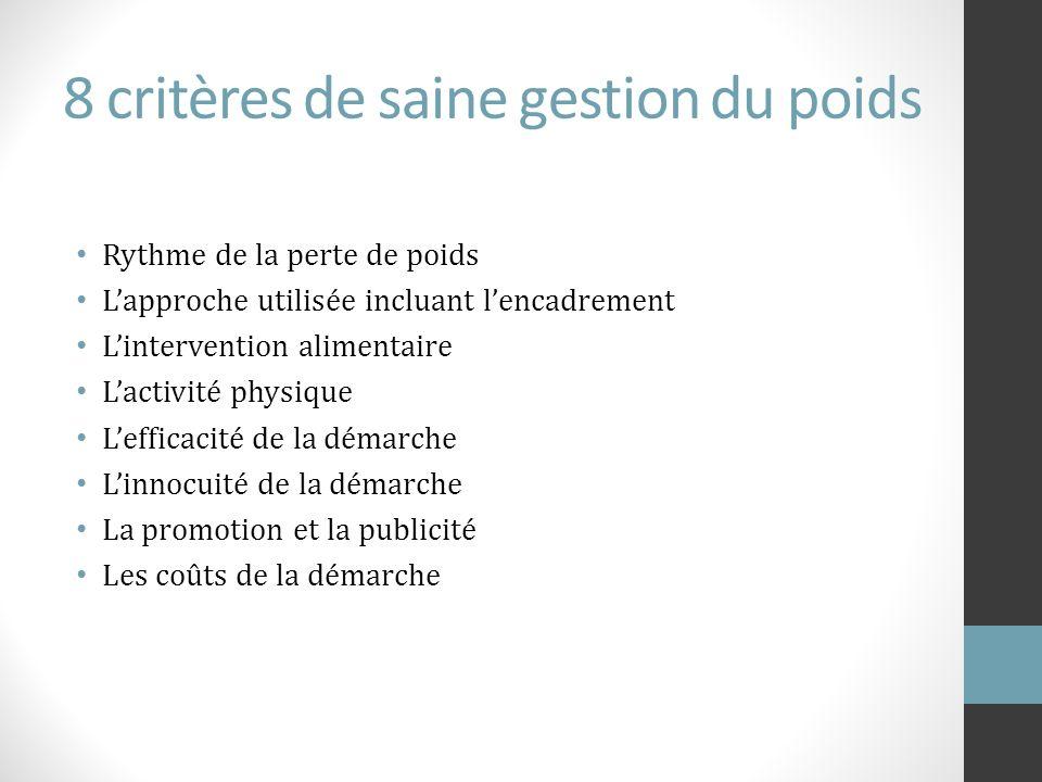 Méthodologie Analyse de contenu 37 publicités de PSMA Entre mai et octobre 2010 6 différents magazines féminins Clin dœil (mensuel), Châtelaine (mensuel), Loulou (mensuel), Star Inc.