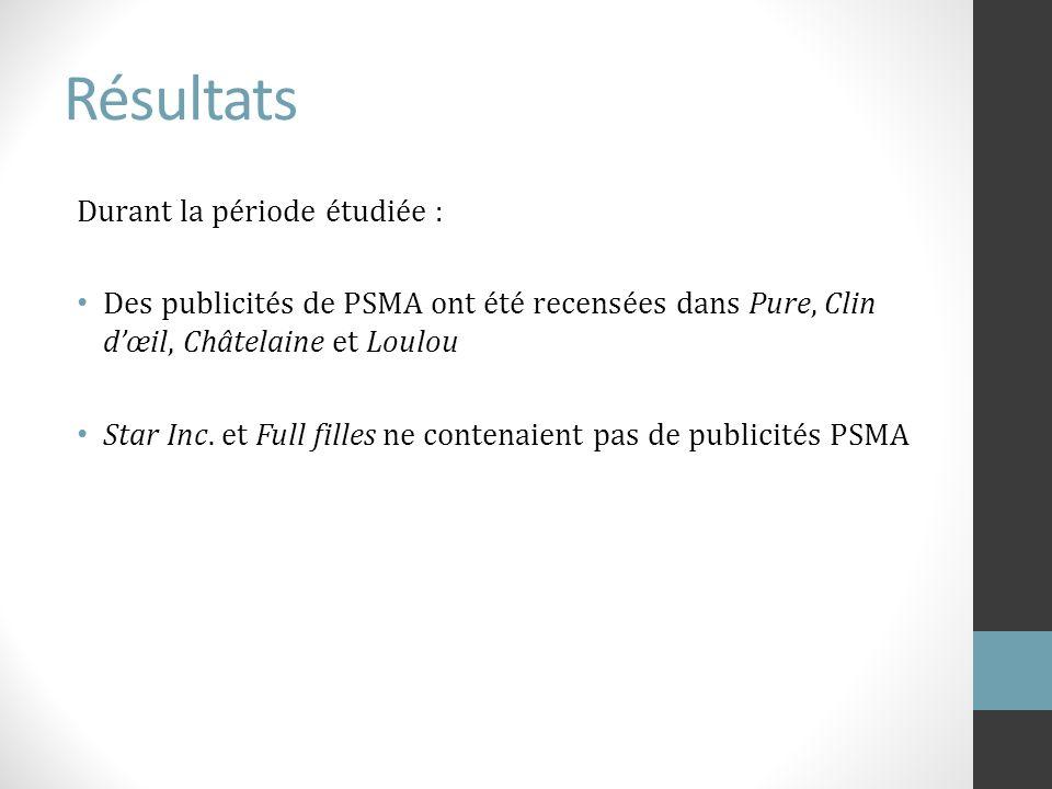 Résultats Durant la période étudiée : Des publicités de PSMA ont été recensées dans Pure, Clin dœil, Châtelaine et Loulou Star Inc. et Full filles ne