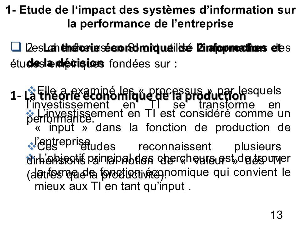 1- Etude de limpact des systèmes dinformation sur la performance de lentreprise Les chercheurs en SI ont utilisé 2 approches des études empiriques fon
