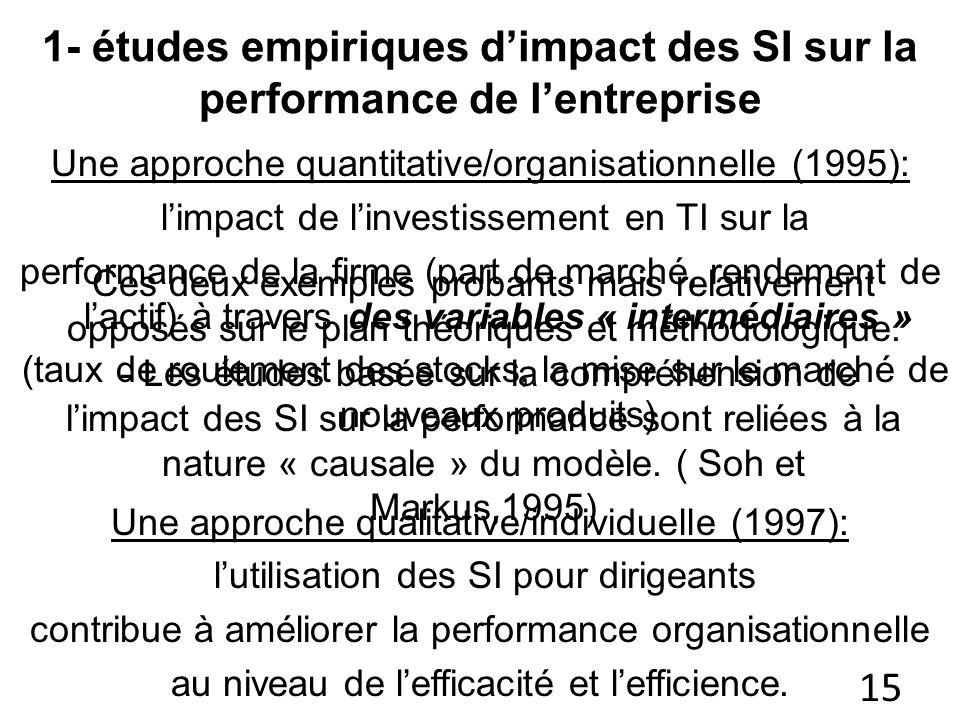 1- études empiriques dimpact des SI sur la performance de lentreprise Une approche quantitative/organisationnelle (1995): limpact de linvestissement e