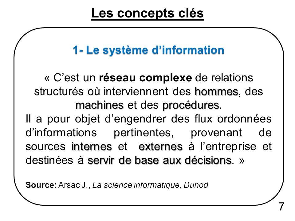 Les concepts clés 7 1- Le système dinformation hommes machines procédures « Cest un réseau complexe de relations structurés où interviennent des homme