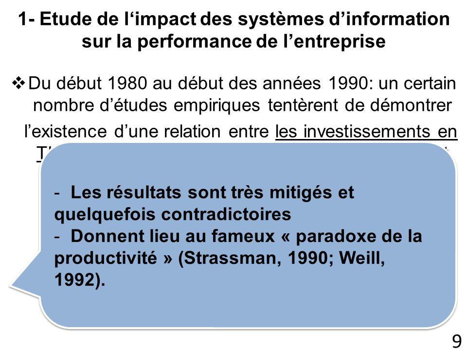 Des mesures de performance: quantitatives/objectives, qualitatives/subjectives de nature économique, financière, décisionnelle et stratégique (la productivité, lefficience, lefficacité décisionnelle) De plus, des mesures de performance plus axées sur la compétitivité de lentreprise telles que la création dactifs intellectuels (Reix, 1995) et la flexibilité stratégique (Reix, 1999) devraient éventuellement être utilisées.