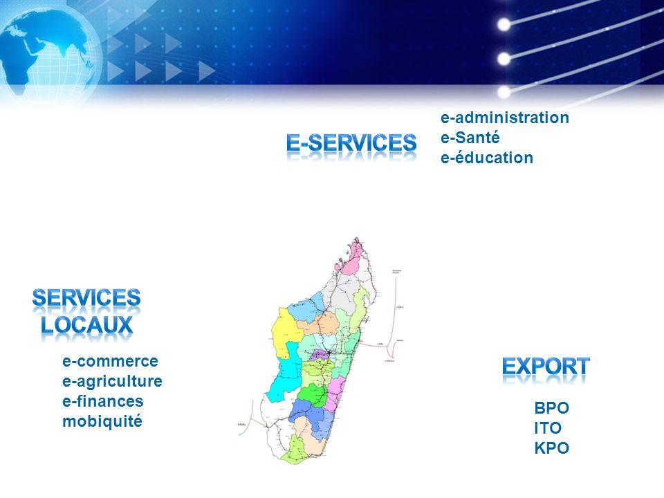 Infrastructure Réglementation Formation Mise en relation e-administration e-Santé e-éducation e-commerce e-agriculture e-finances mobiquité BPO ITO KPO