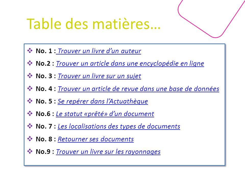 Table des matières… No.