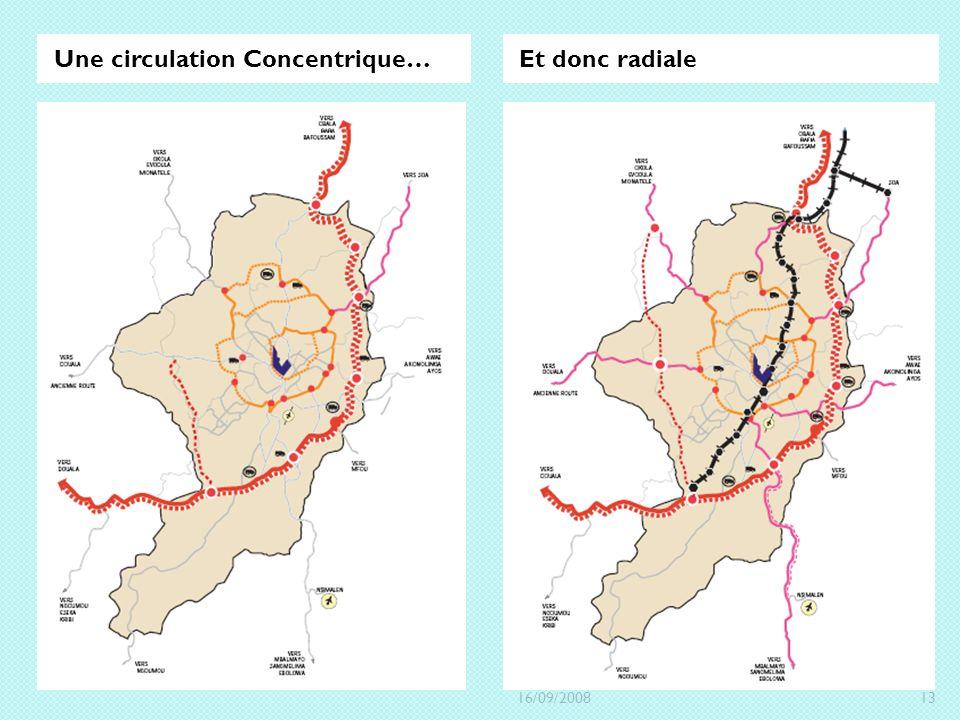 Une circulation Concentrique…Et donc radiale 16/09/200813