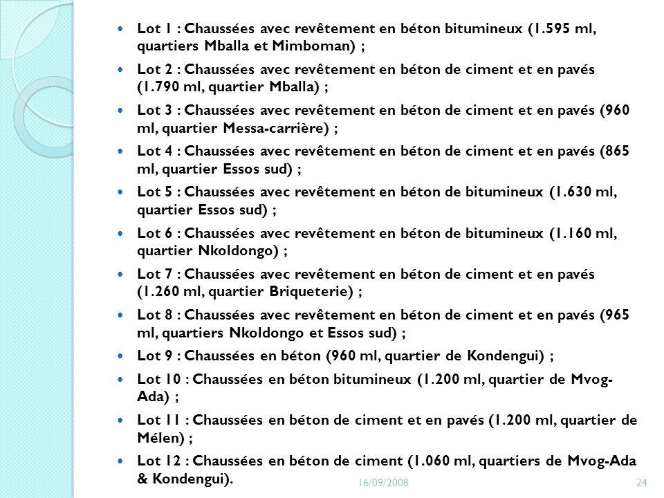 Lot 1 : Chaussées avec revêtement en béton bitumineux (1.595 ml, quartiers Mballa et Mimboman) ; Lot 2 : Chaussées avec revêtement en béton de ciment