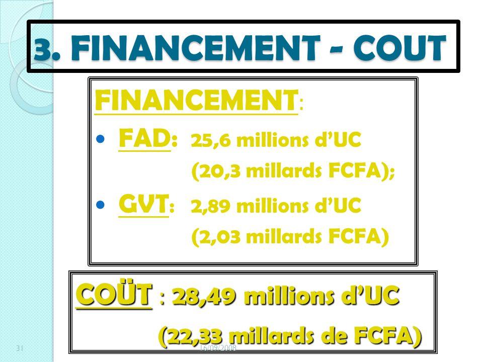 3. FINANCEMENT - COUT FINANCEMENT : FAD: 25,6 millions dUC (20,3 millards FCFA); GVT :2,89 millions dUC (2,03 millards FCFA) COÜT :28,49 millions dUC