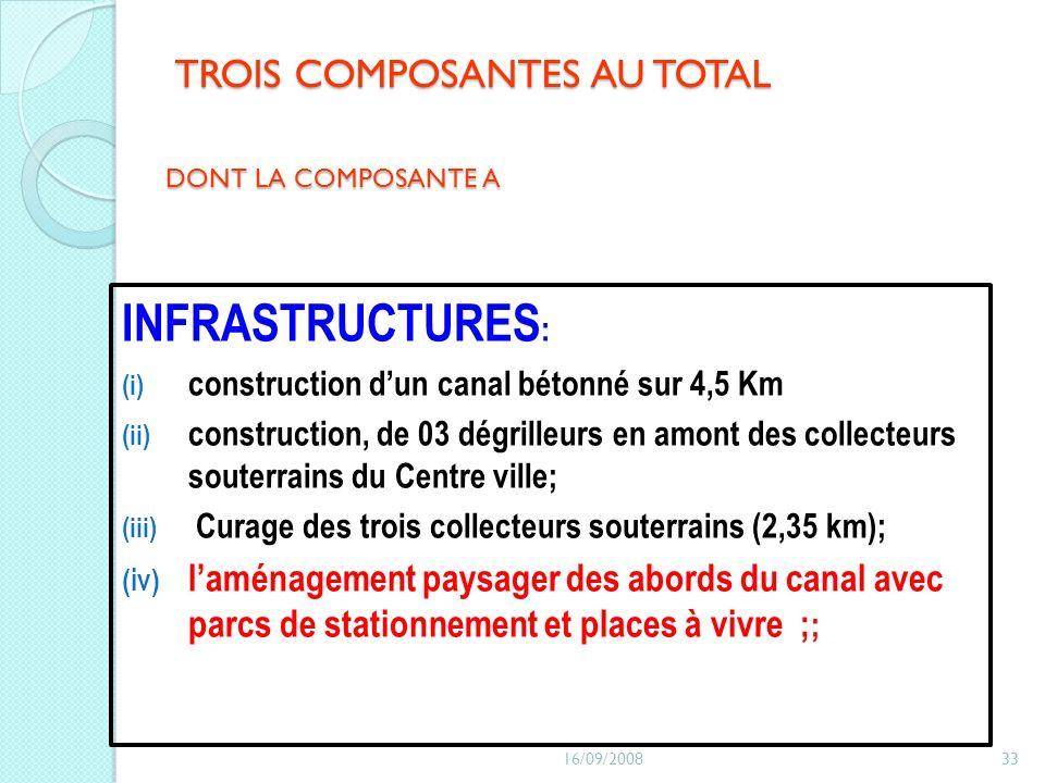 TROIS COMPOSANTES AU TOTAL INFRASTRUCTURES : (i) construction dun canal bétonné sur 4,5 Km (ii) construction, de 03 dégrilleurs en amont des collecteu