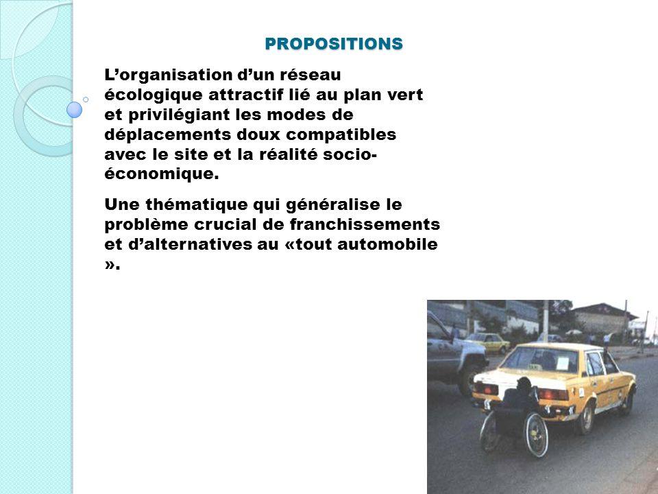 PROPOSITIONS Lorganisation dun réseau écologique attractif lié au plan vert et privilégiant les modes de déplacements doux compatibles avec le site et