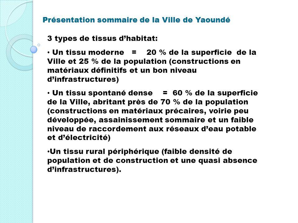 Présentation sommaire de la Ville de Yaoundé 3 types de tissus dhabitat: Un tissu moderne = 20 % de la superficie de la Ville et 25 % de la population