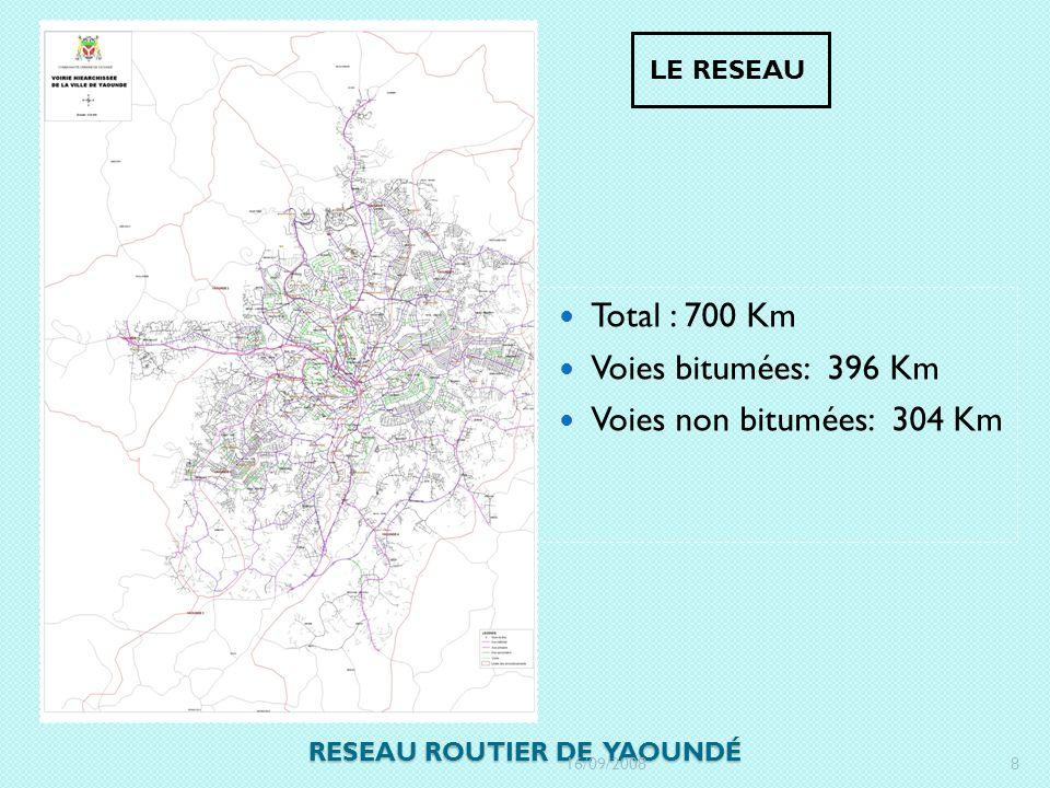 RESEAU ROUTIER DE YAOUNDÉ LE RESEAU Total : 700 Km Voies bitumées: 396 Km Voies non bitumées: 304 Km 16/09/20088