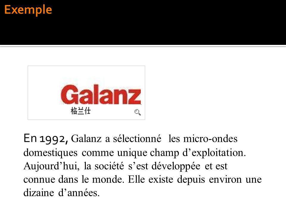 En 1992, Galanz a sélectionné les micro-ondes domestiques comme unique champ dexploitation. Aujourdhui, la société sest développée et est connue dans