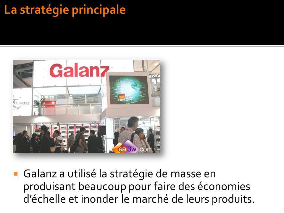 Galanz a utilisé la stratégie de masse en produisant beaucoup pour faire des économies déchelle et inonder le marché de leurs produits.