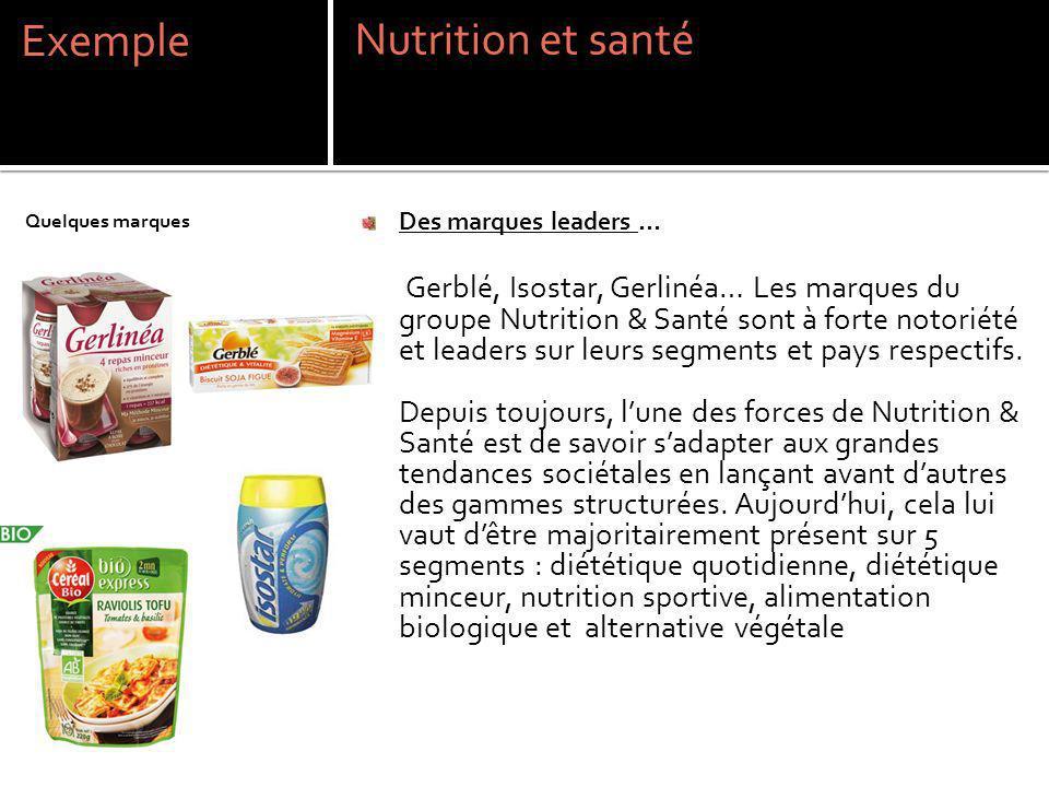 Exemple Des marques leaders … Gerblé, Isostar, Gerlinéa… Les marques du groupe Nutrition & Santé sont à forte notoriété et leaders sur leurs segments