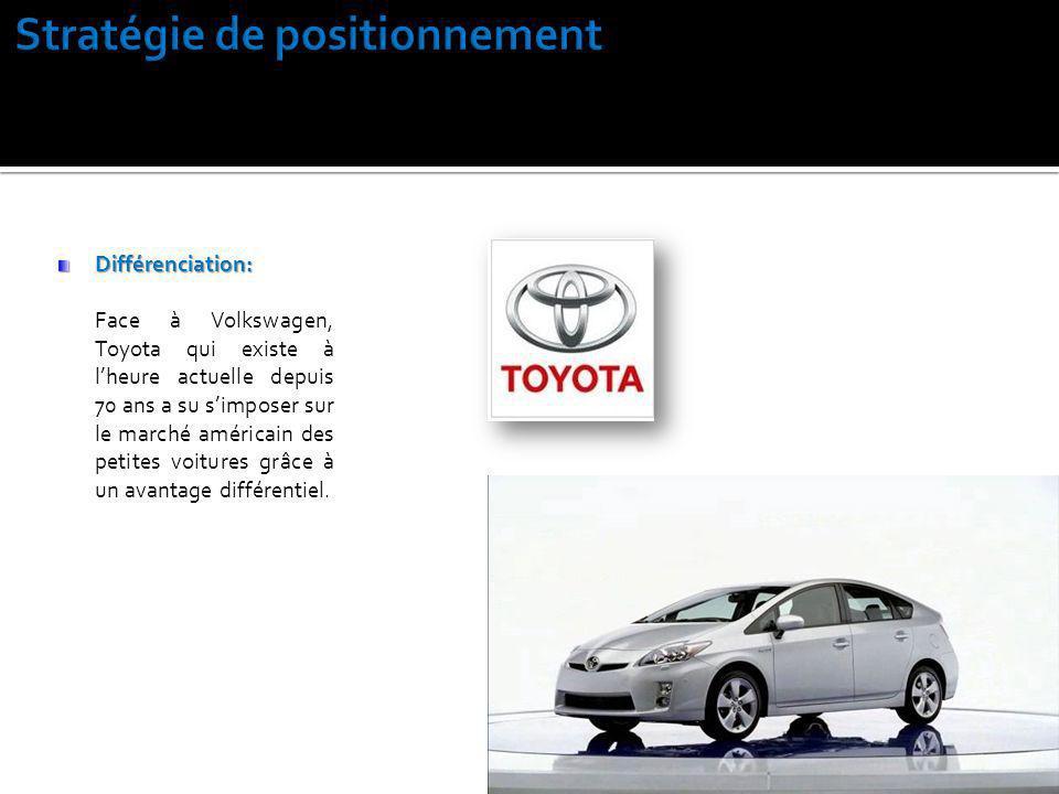 Différenciation: Face à Volkswagen, Toyota qui existe à lheure actuelle depuis 70 ans a su simposer sur le marché américain des petites voitures grâce