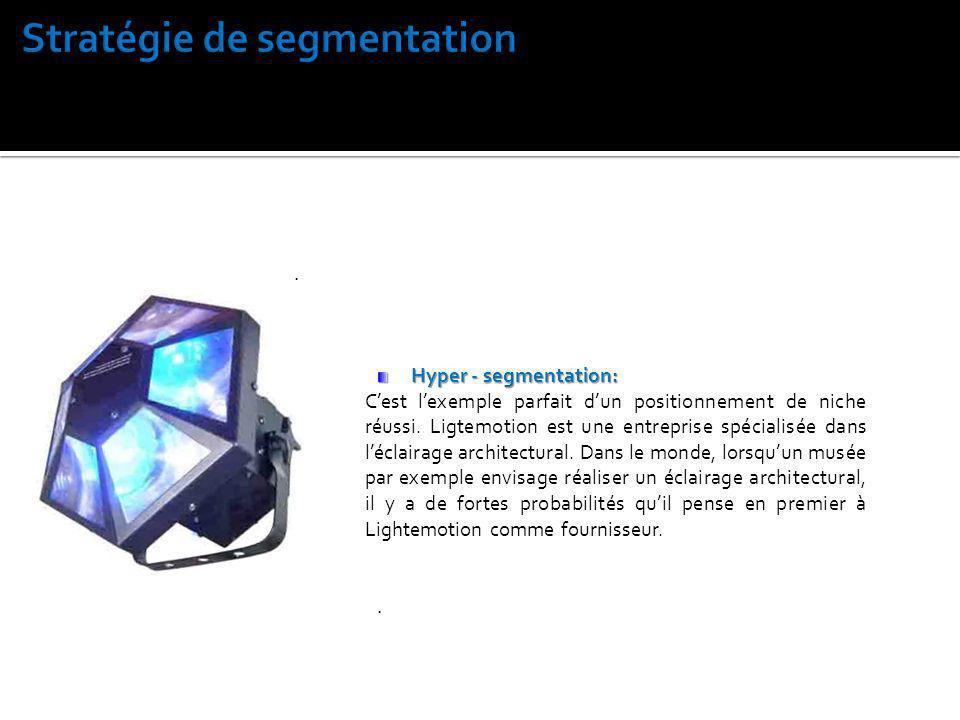 . Hyper - segmentation: Cest lexemple parfait dun positionnement de niche réussi. Ligtemotion est une entreprise spécialisée dans léclairage architect