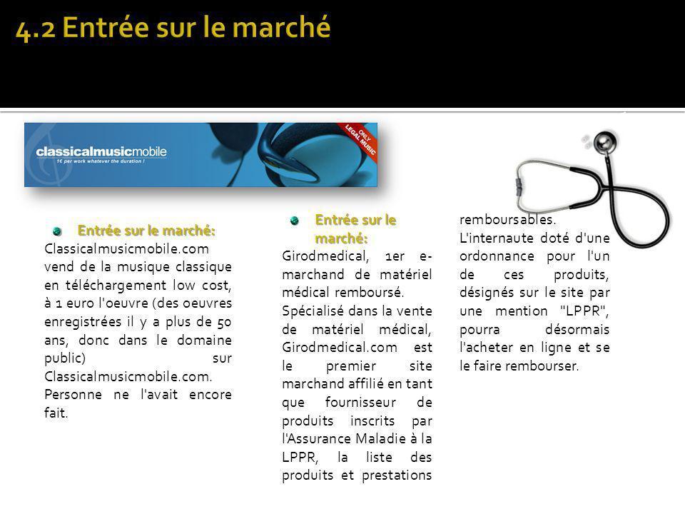 Entrée sur le marché: Classicalmusicmobile.com vend de la musique classique en téléchargement low cost, à 1 euro l'oeuvre (des oeuvres enregistrées il