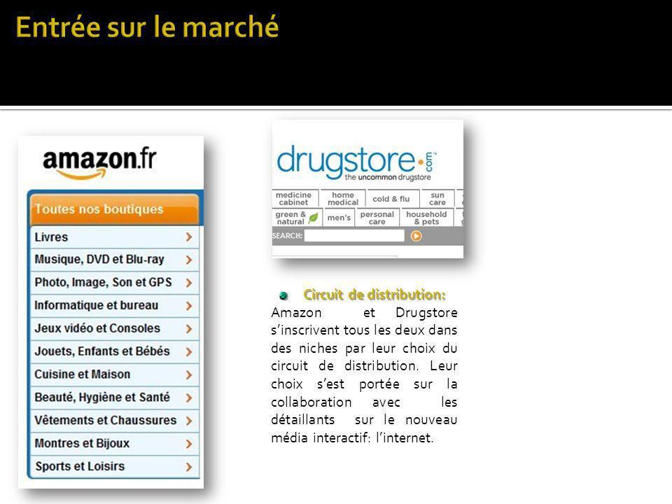 Circuit de distribution: Amazon et Drugstore sinscrivent tous les deux dans des niches par leur choix du circuit de distribution. Leur choix sest port