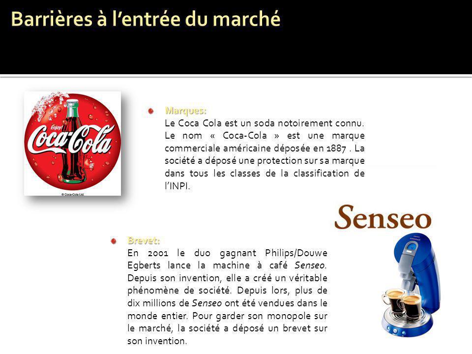 Brevet: En 2001 le duo gagnant Philips/Douwe Egberts lance la machine à café Senseo. Depuis son invention, elle a créé un véritable phénomène de socié