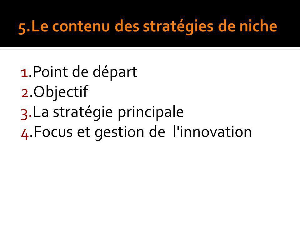 1.Point de départ 2.Objectif 3.La stratégie principale 4.Focus et gestion de l'innovation