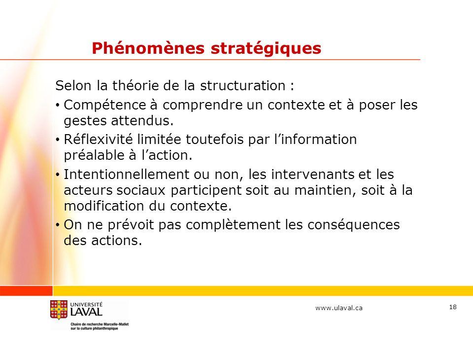www.ulaval.ca Phénomènes stratégiques Selon la théorie de la structuration : Compétence à comprendre un contexte et à poser les gestes attendus.