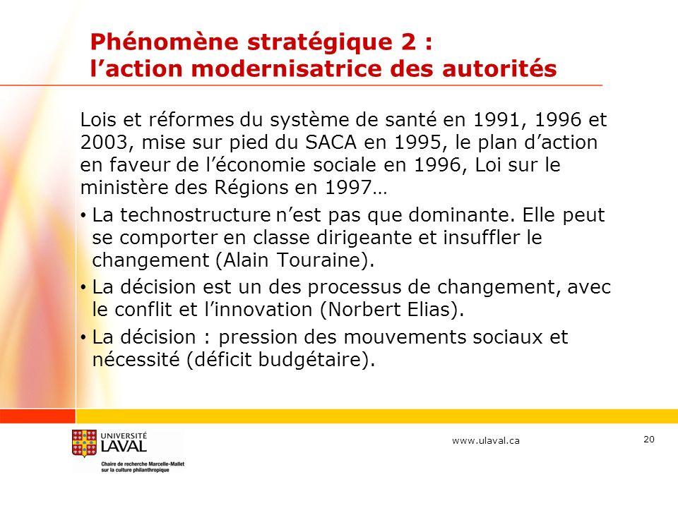 www.ulaval.ca Phénomène stratégique 2 : laction modernisatrice des autorités Lois et réformes du système de santé en 1991, 1996 et 2003, mise sur pied