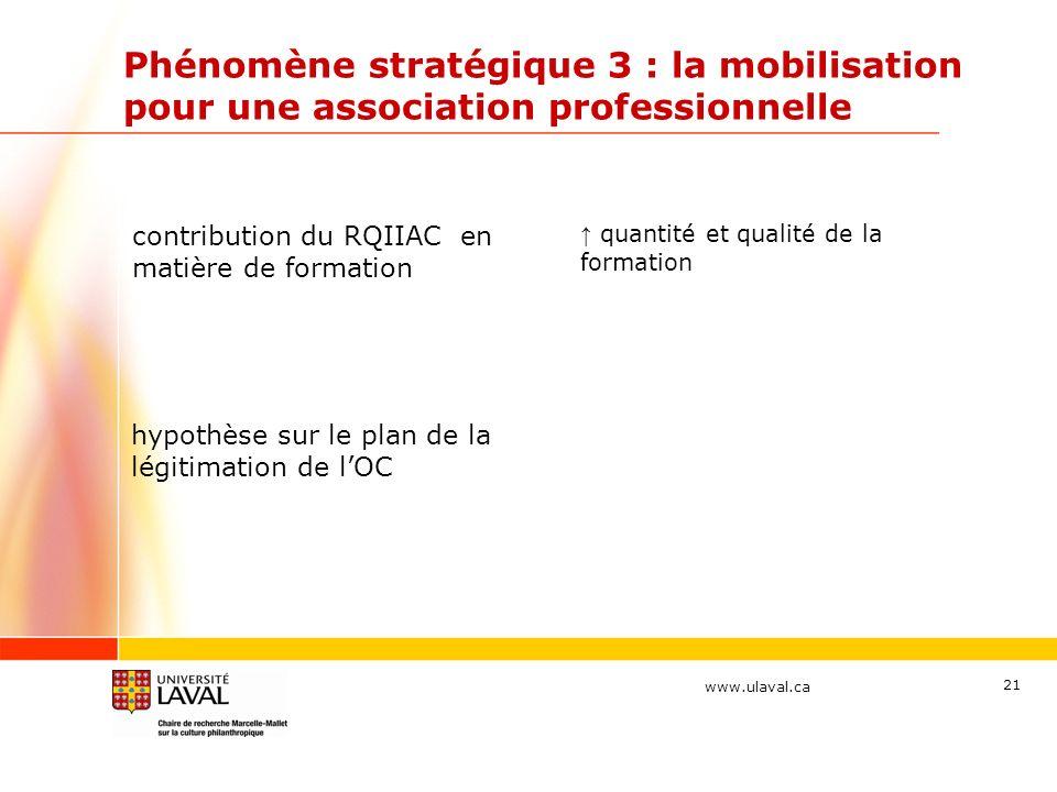 www.ulaval.ca Phénomène stratégique 3 : la mobilisation pour une association professionnelle contribution du RQIIAC en matière de formation quantité et qualité de la formation 21 hypothèse sur le plan de la légitimation de lOC